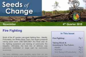 Rimba Raya | Seeds of Change Newsletter | Fire Fiighting Brigade